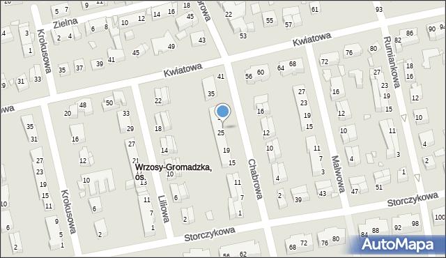 Toruń, Chabrowa, 27, mapa Torunia