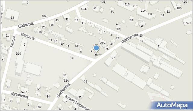 Radom, Garbarska, 28, mapa Radomia