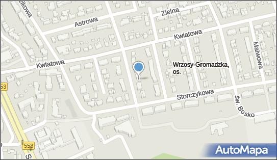 AirGun.pl - Wiatrówki i militaria, Tulipanowa 10, Toruń 87-100 - Sportowy - Sklep, numer telefonu