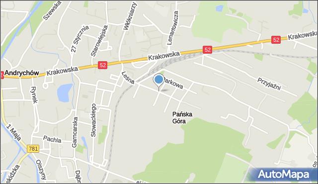 Andrychów, Ogrodowa, mapa Andrychów