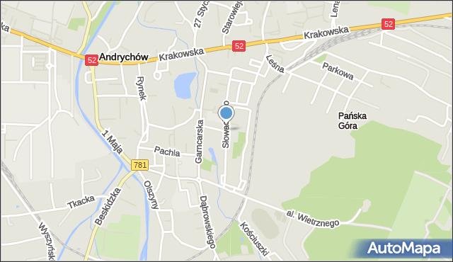 Andrychów, Słowackiego Juliusza, mapa Andrychów